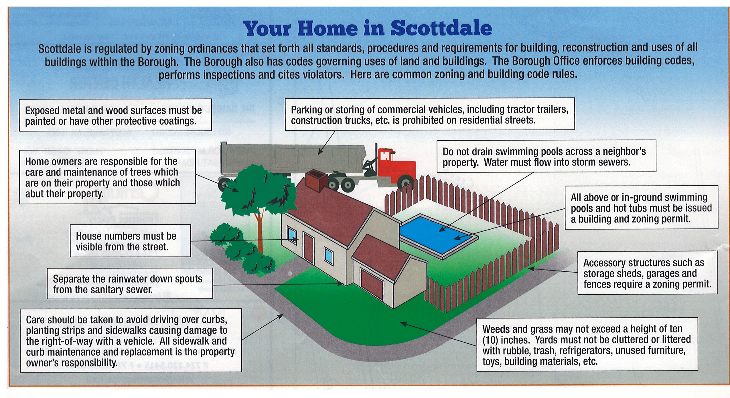 Your Home in Scottdale